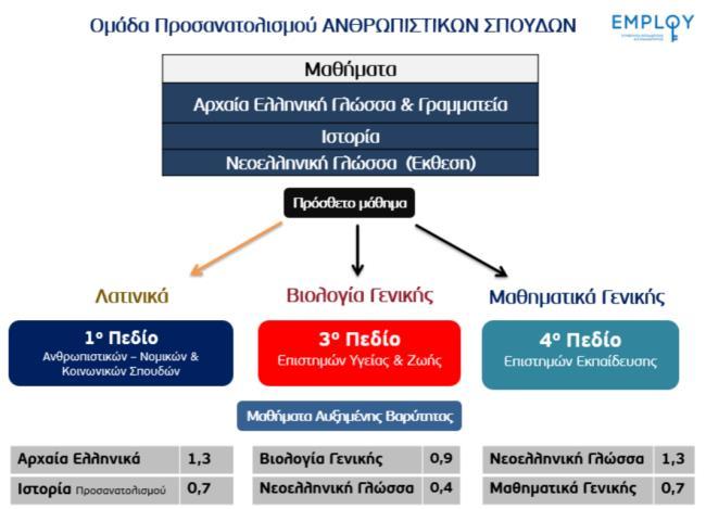 https://www.syneirmos.gr/simple-cms/cms_sites/resources/informatique/xrhsima/epistimonika_pedia_-_mixanografika/2016/thewritikh-employ-pedia-sunt.bar..jpg