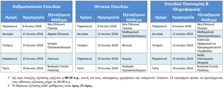 http://www.syneirmos.gr/simple-cms/cms_sites/resources/informatique/xrhsima/uli-programma_panelliniwn/2018/programma_aridaia3_rsz.jpg