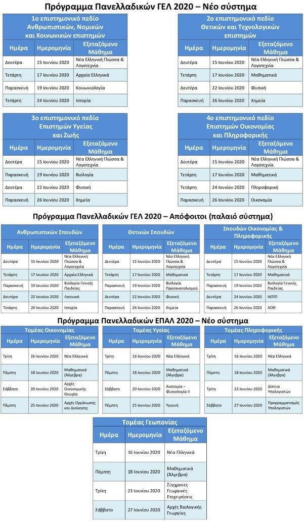 http://www.syneirmos.gr/simple-cms/cms_sites/resources/informatique/xrhsima/uli-programma_panelliniwn/2020/ola.jpg