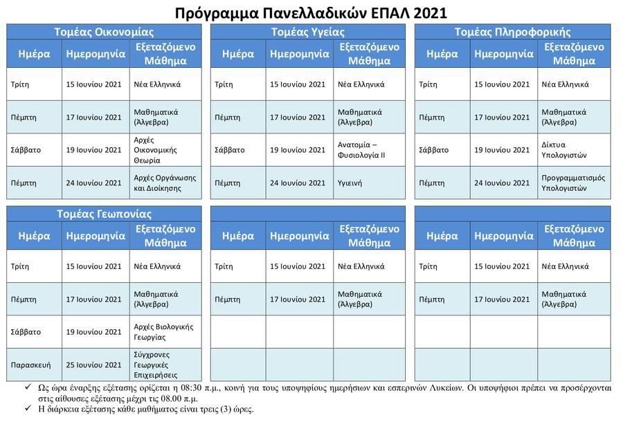 https://www.syneirmos.gr/simple-cms/cms_sites/resources/informatique/xrhsima/uli-programma_panelliniwn/2021/programma/2021-05-12-Mai-2021-ProgrammaAridaia-EPAL+.png
