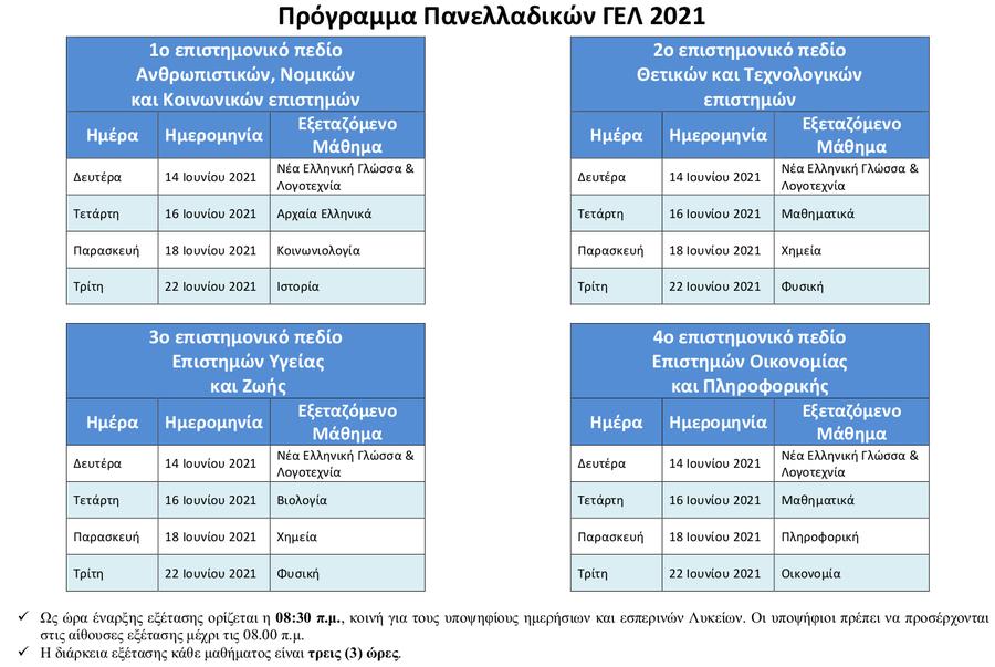 https://www.syneirmos.gr/simple-cms/cms_sites/resources/informatique/xrhsima/uli-programma_panelliniwn/2021/programma/2021-05-12-Mai-2021-ProgrammaAridaia-GEL+.png